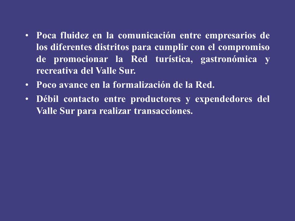 Poca fluidez en la comunicación entre empresarios de los diferentes distritos para cumplir con el compromiso de promocionar la Red turística, gastronómica y recreativa del Valle Sur.