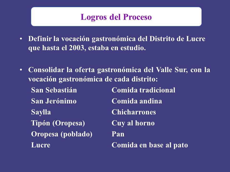 Logros del Proceso Definir la vocación gastronómica del Distrito de Lucre que hasta el 2003, estaba en estudio.