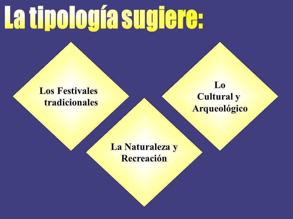 La tipología sugiere: Lo Los Festivales Cultural y tradicionales