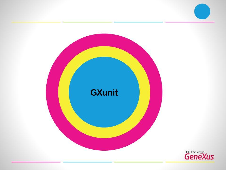Pruebas unitarias Herramientas xUnit GXunit