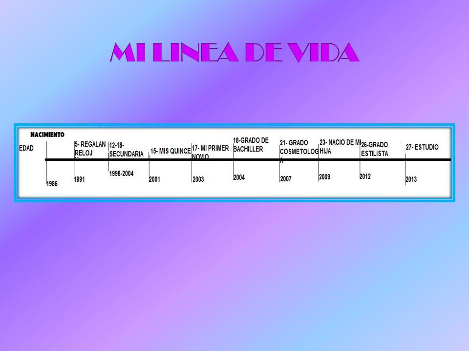 MI LINEA DE VIDA