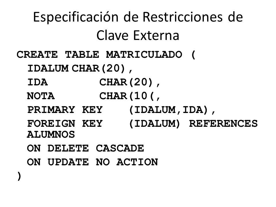 Especificación de Restricciones de Clave Externa