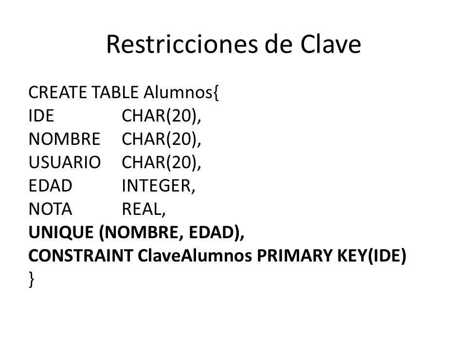Restricciones de Clave