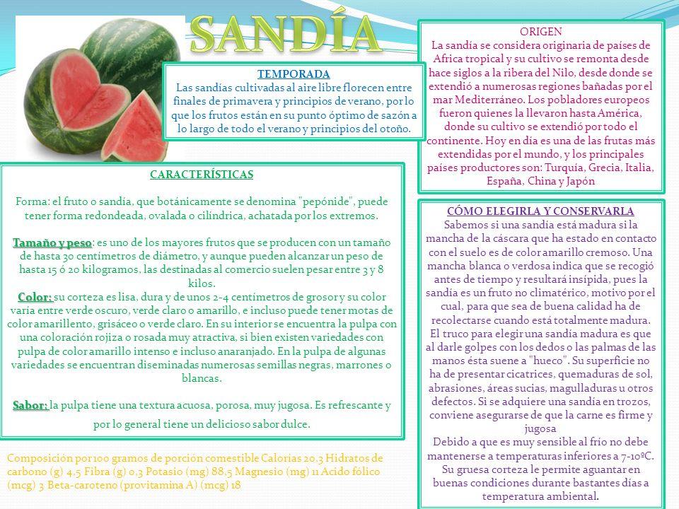 SANDÍA ORIGEN.