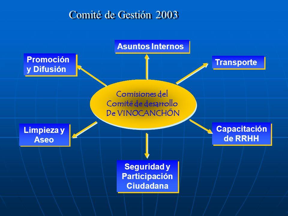 Comité de Gestión 2003 Asuntos Internos Promoción y Difusión