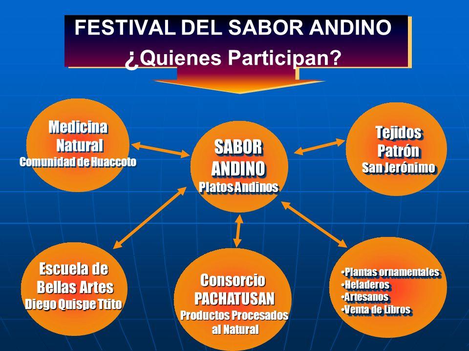 FESTIVAL DEL SABOR ANDINO ¿Quienes Participan