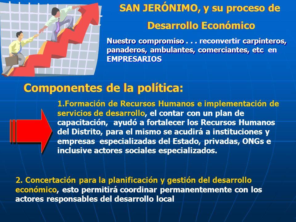 SAN JERÓNIMO, y su proceso de Componentes de la política: