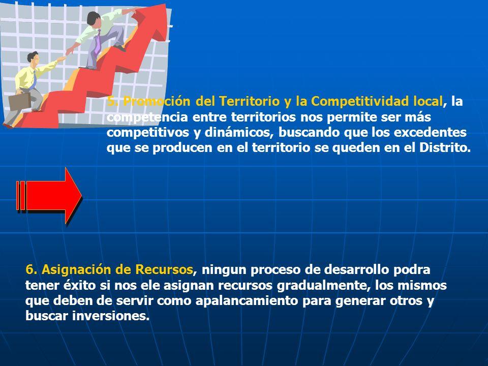 5. Promoción del Territorio y la Competitividad local, la competencia entre territorios nos permite ser más competitivos y dinámicos, buscando que los excedentes que se producen en el territorio se queden en el Distrito.