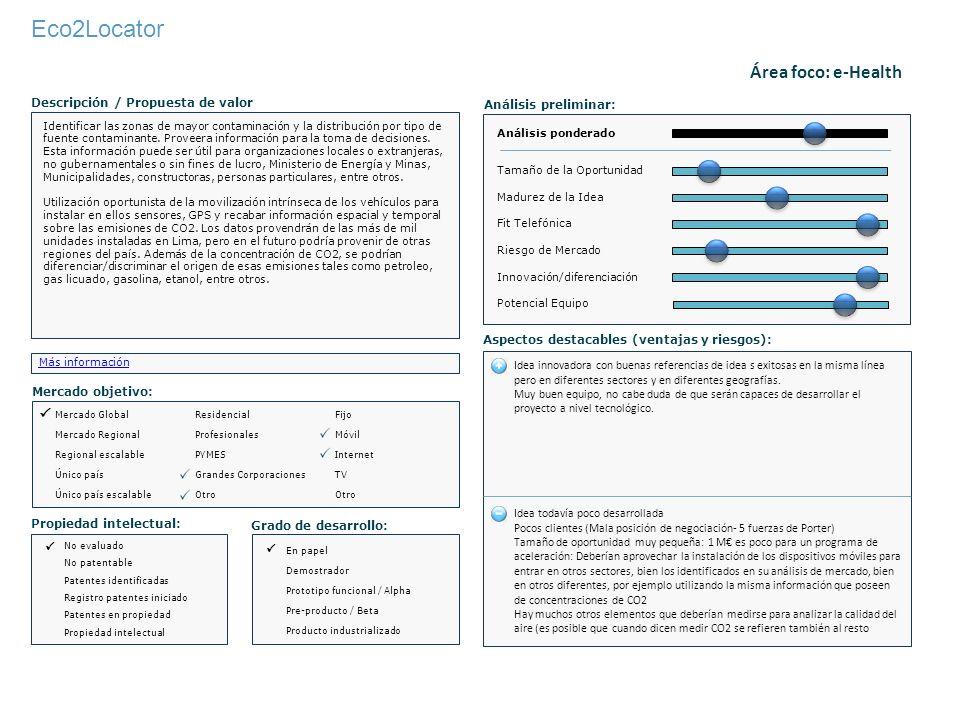 Eco2Locator Área foco: e-Health Cartera Riesgo Mercado Tecnología