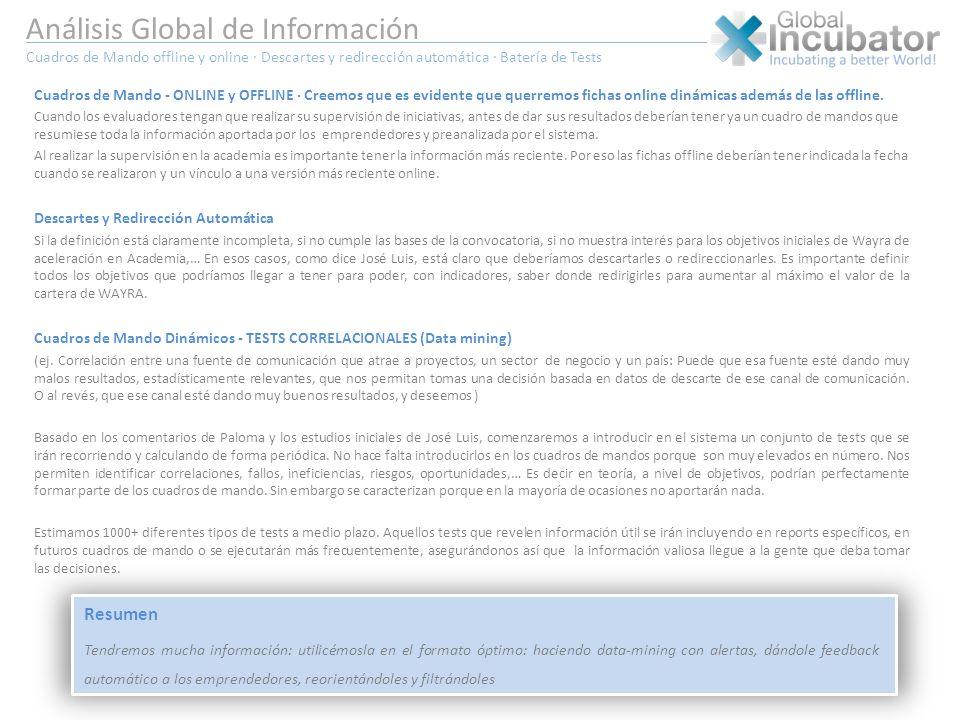 Análisis Global de Información Cuadros de Mando offline y online · Descartes y redirección automática · Batería de Tests