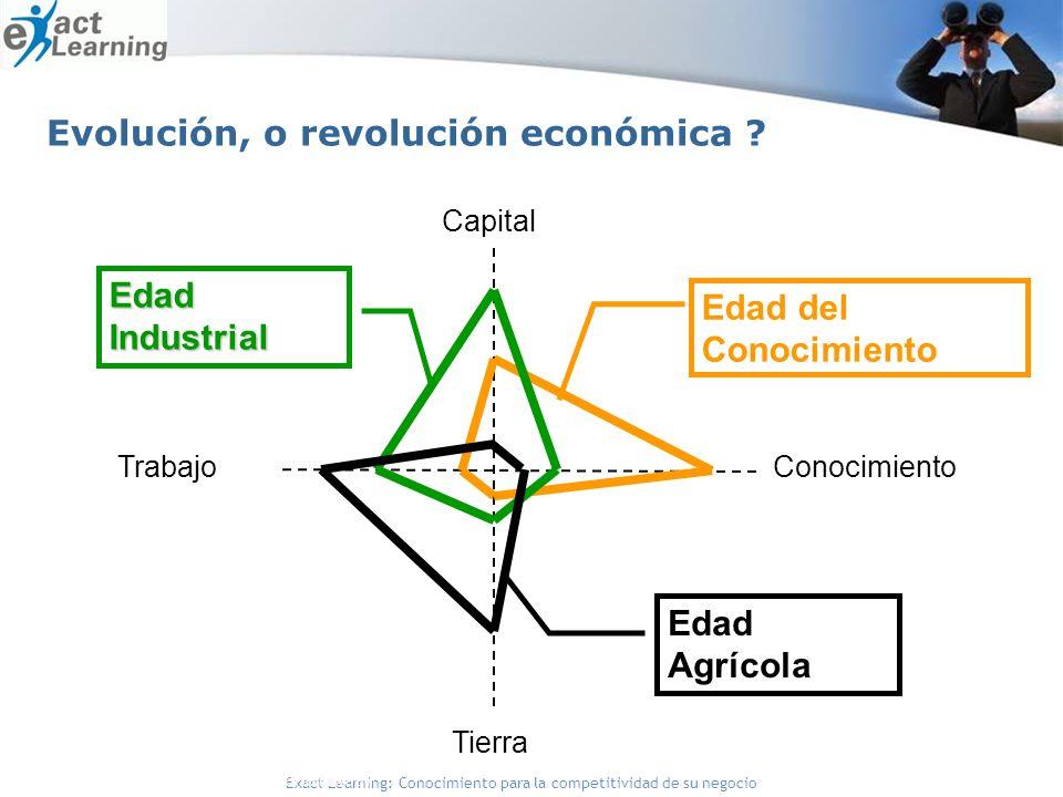 Evolución, o revolución económica