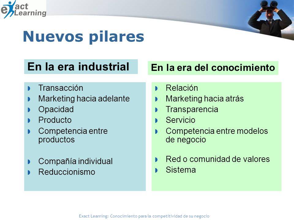 Nuevos pilares En la era industrial En la era del conocimiento