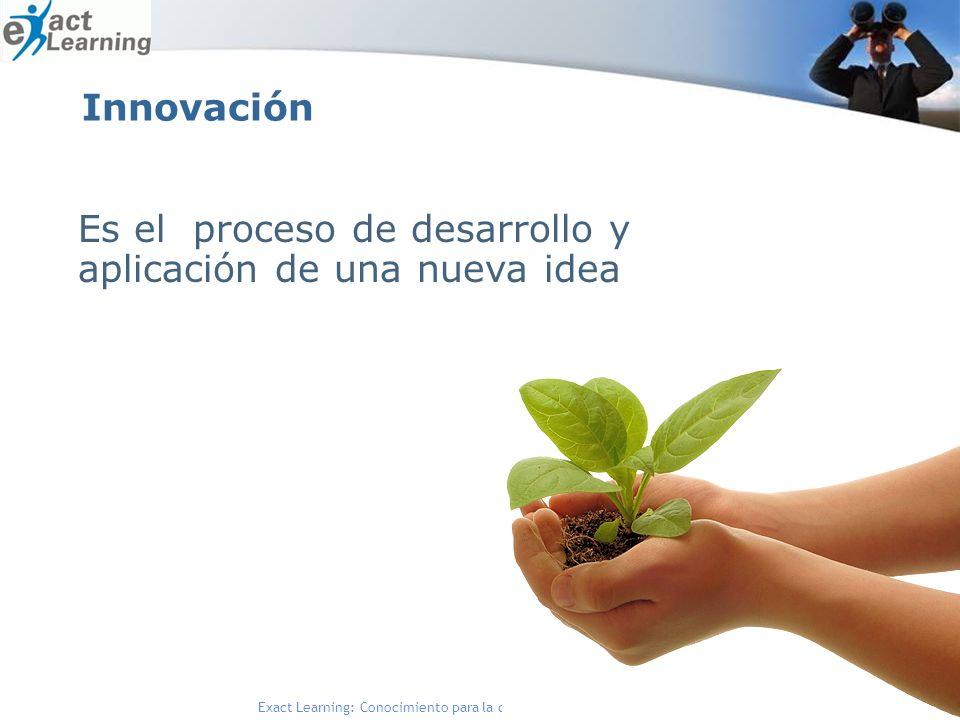 Innovación Es el proceso de desarrollo y aplicación de una nueva idea