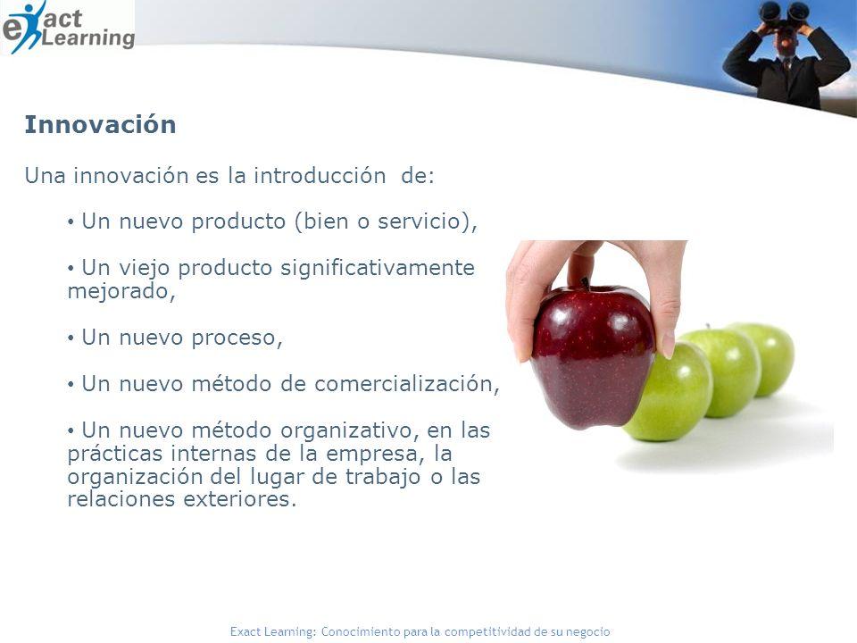 Innovación Una innovación es la introducción de:
