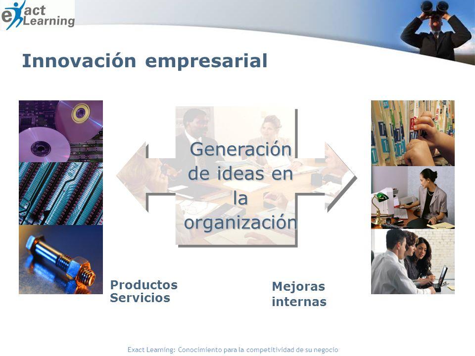 Generación de ideas en la organización