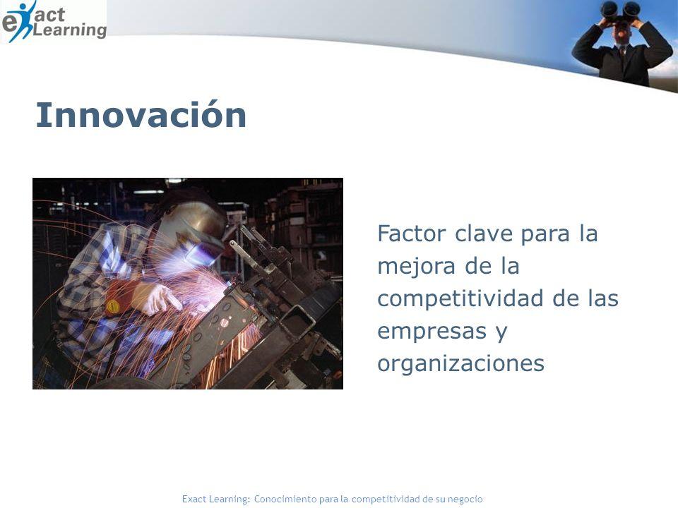 Innovación Factor clave para la mejora de la competitividad de las empresas y organizaciones