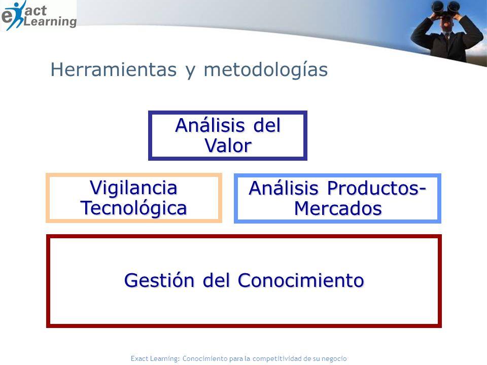 Herramientas y metodologías