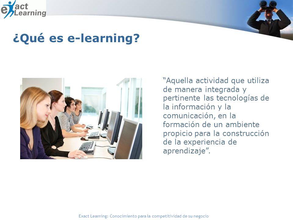 ¿Qué es e-learning