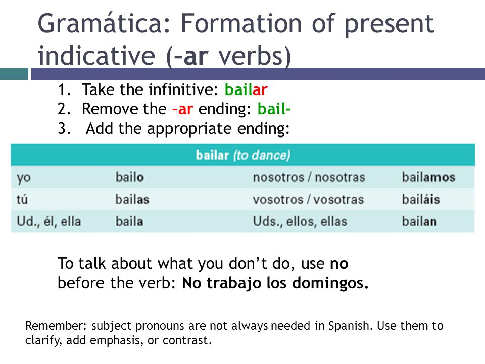 Gramática: Formation of present indicative (–ar verbs)