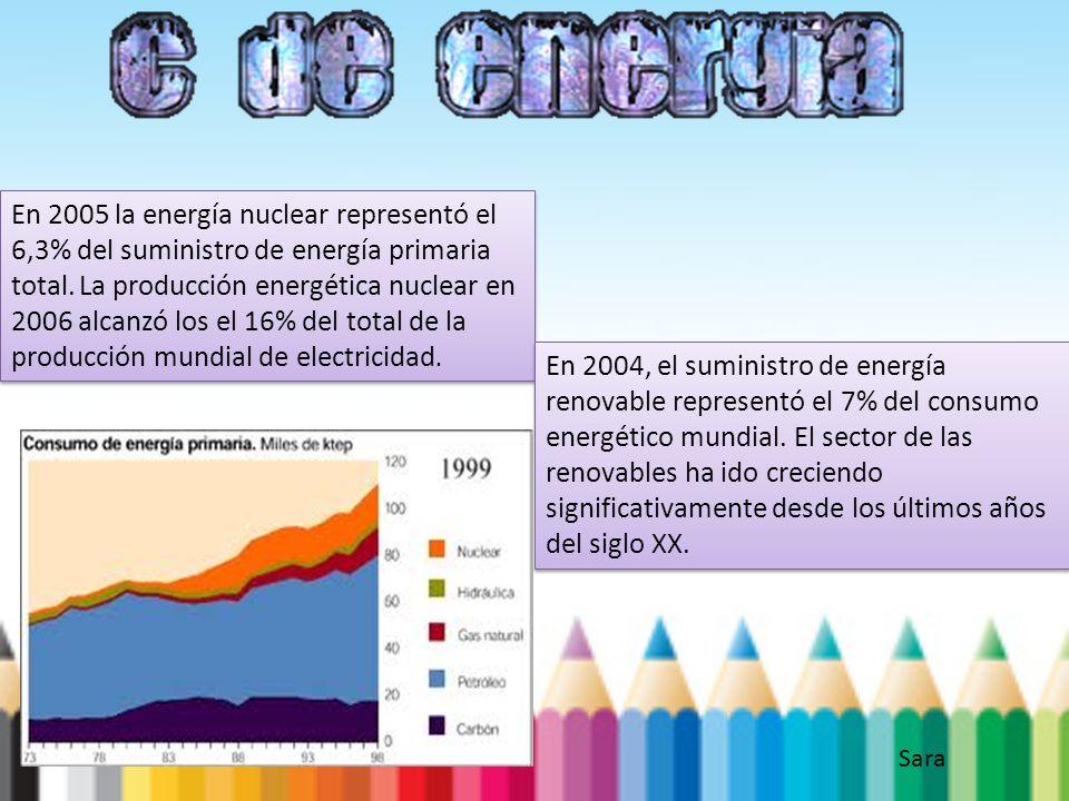 En 2005 la energía nuclear representó el 6,3% del suministro de energía primaria total. La producción energética nuclear en 2006 alcanzó los el 16% del total de la producción mundial de electricidad.