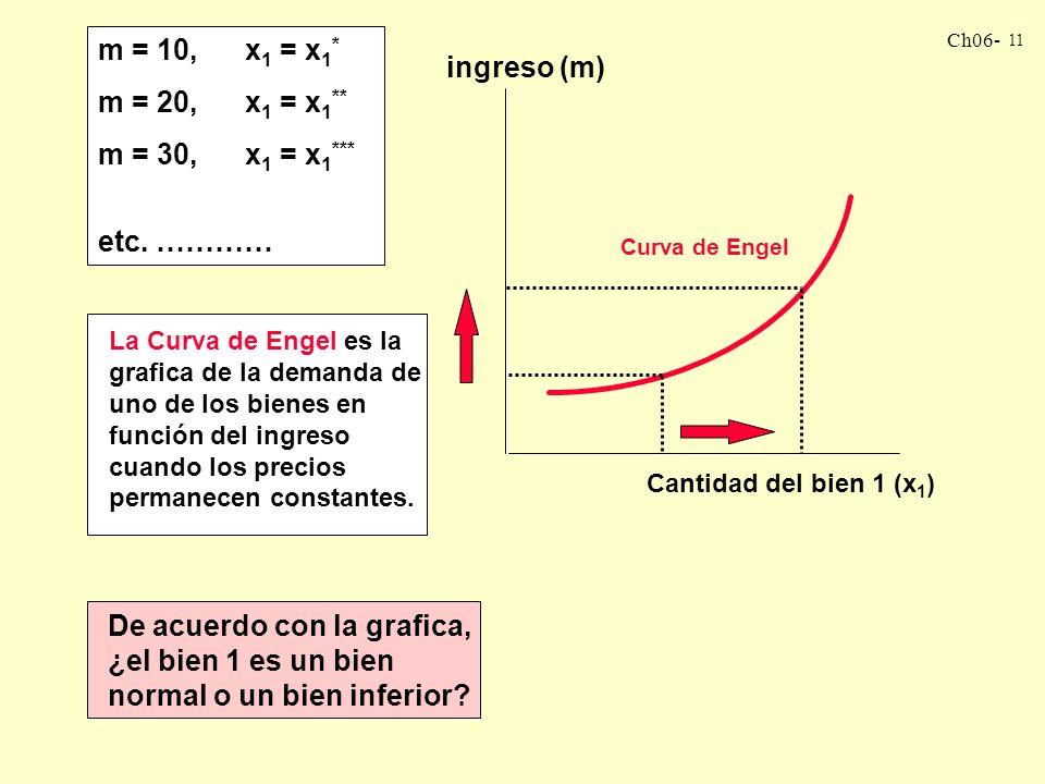 m = 10, x1 = x1* m = 20, x1 = x1** m = 30, x1 = x1*** etc. …………