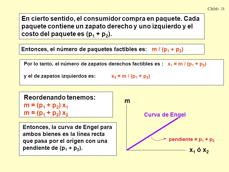 Reordenando tenemos: m = (p1 + p2) x1 m = (p1 + p2) x2 m