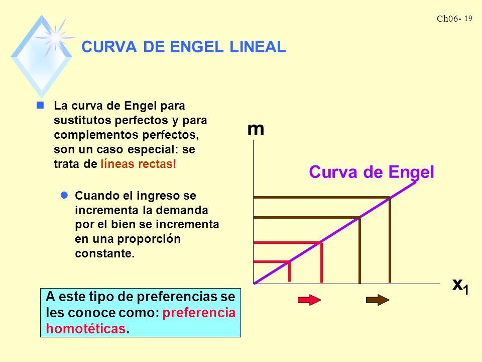 m x1 Curva de Engel CURVA DE ENGEL LINEAL
