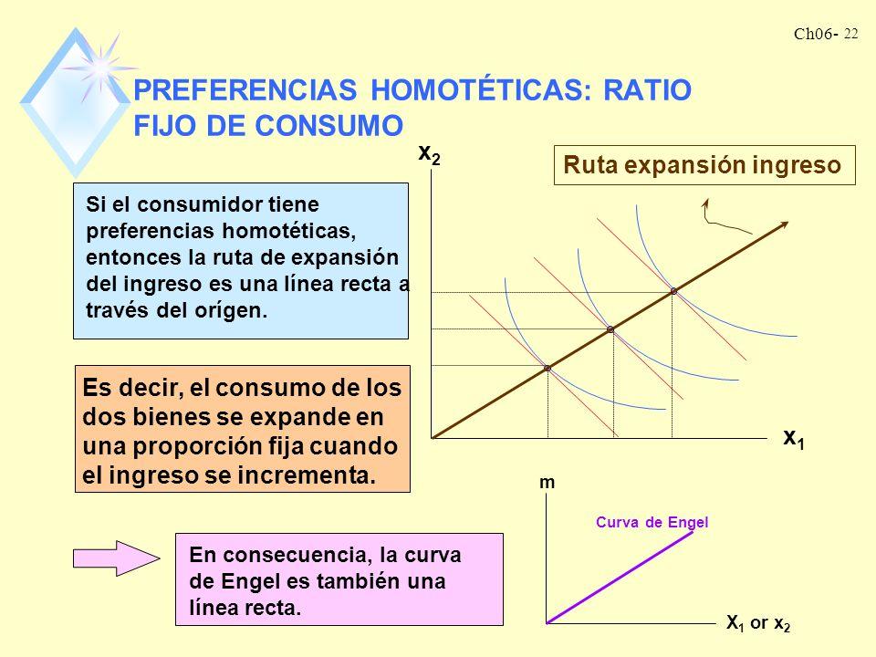 PREFERENCIAS HOMOTÉTICAS: RATIO FIJO DE CONSUMO