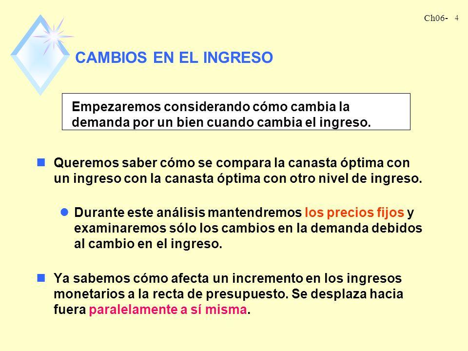 CAMBIOS EN EL INGRESO Empezaremos considerando cómo cambia la demanda por un bien cuando cambia el ingreso.