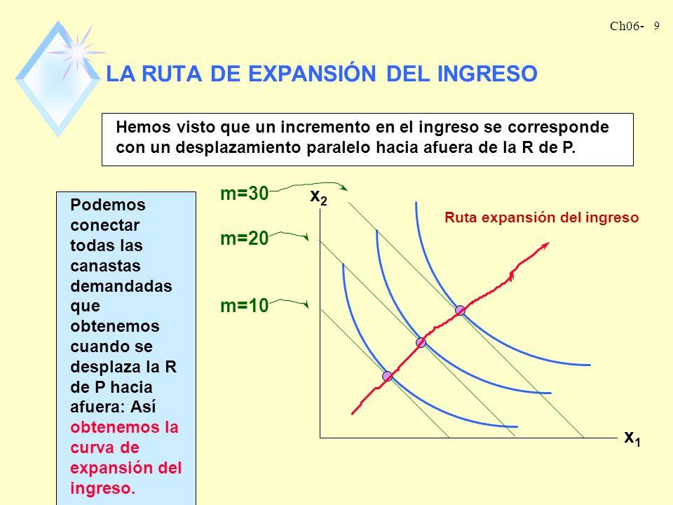 LA RUTA DE EXPANSIÓN DEL INGRESO