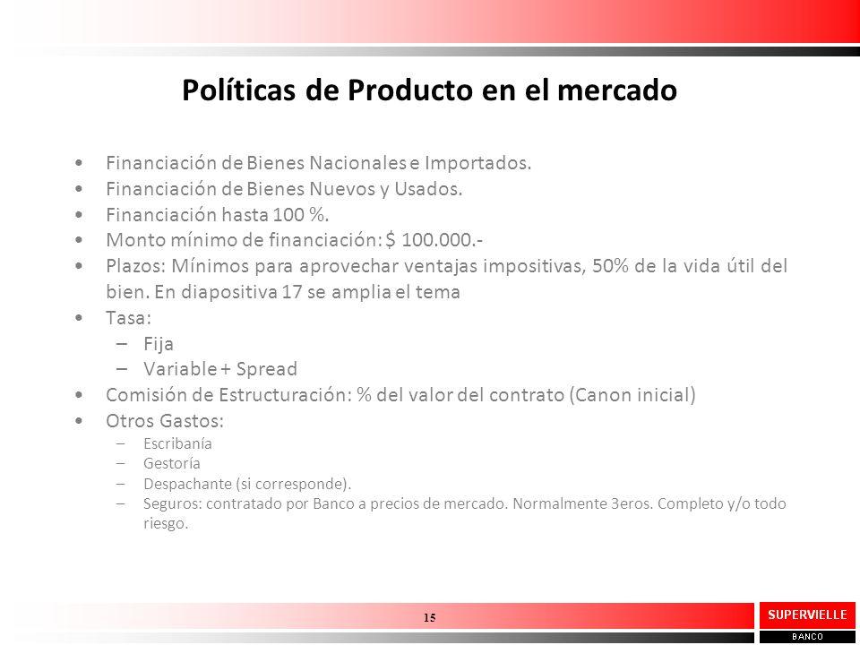 Políticas de Producto en el mercado