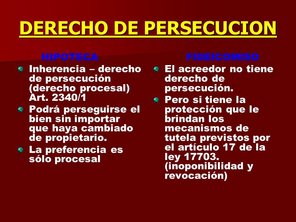 DERECHO DE PERSECUCION