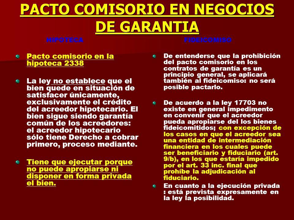 PACTO COMISORIO EN NEGOCIOS DE GARANTIA