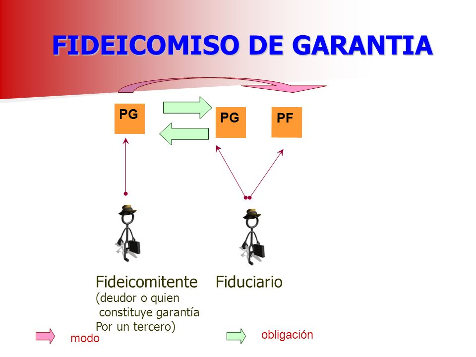 FIDEICOMISO DE GARANTIA