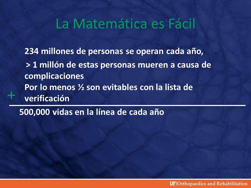 La Matemática es Fácil + 234 millones de personas se operan cada año,