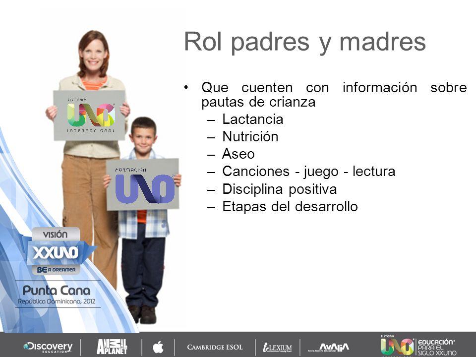 Rol padres y madres Que cuenten con información sobre pautas de crianza. Lactancia. Nutrición. Aseo.