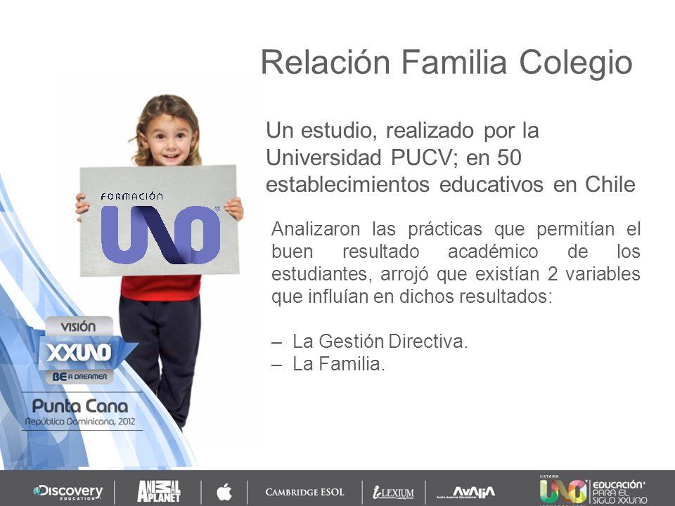 Relación Familia Colegio