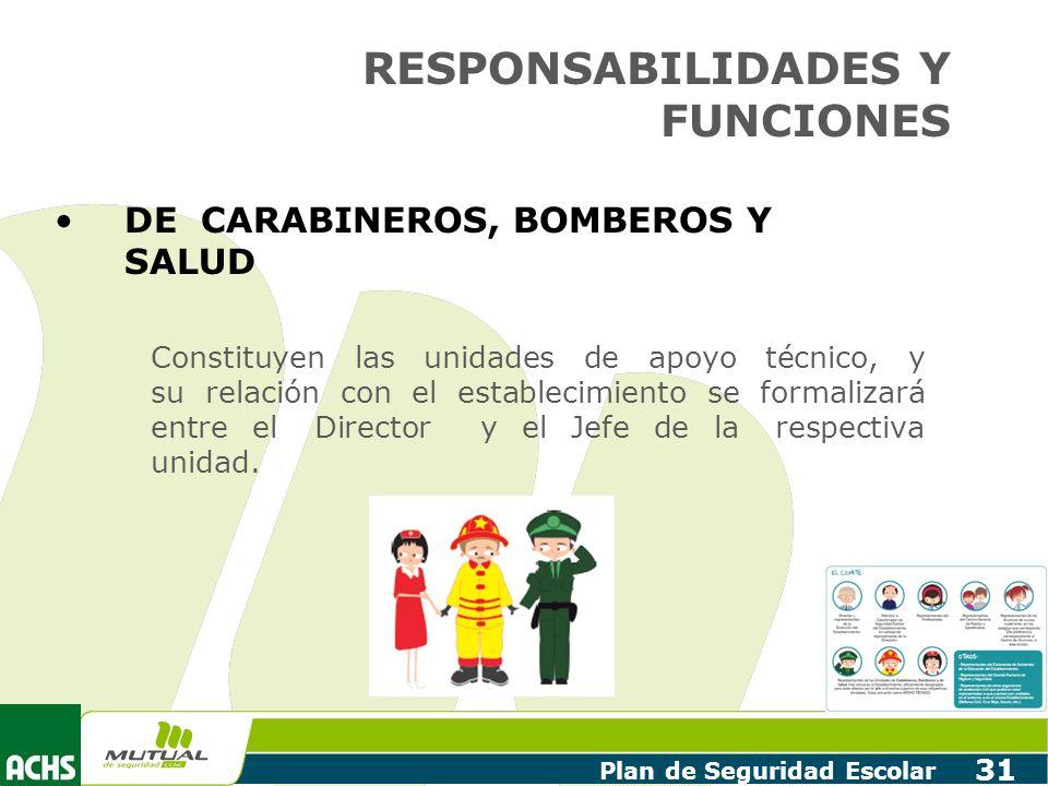 RESPONSABILIDADES Y FUNCIONES