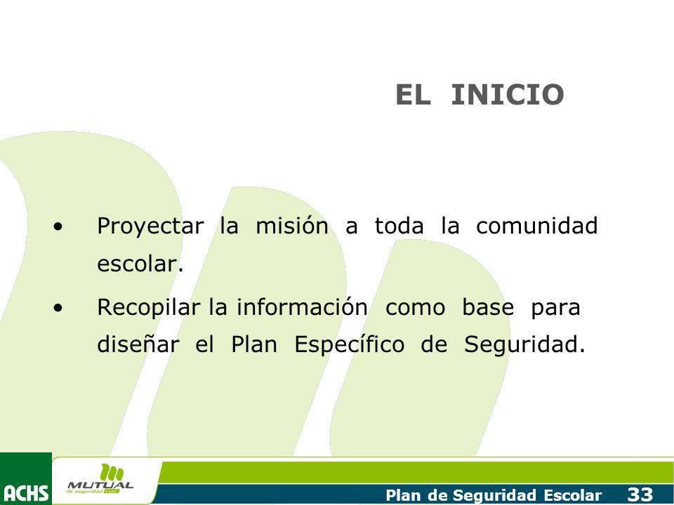 EL INICIO Proyectar la misión a toda la comunidad escolar.