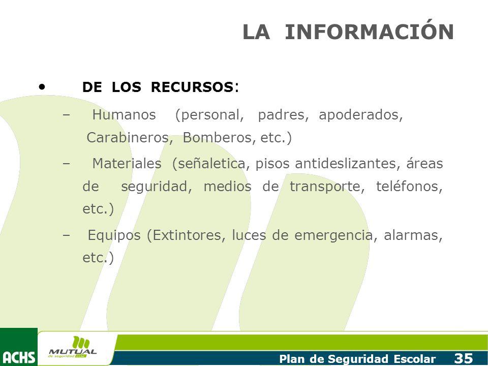 LA INFORMACIÓN DE LOS RECURSOS: