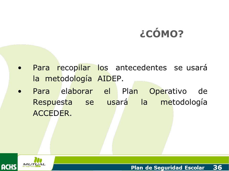¿CÓMO Para recopilar los antecedentes se usará la metodología AIDEP.