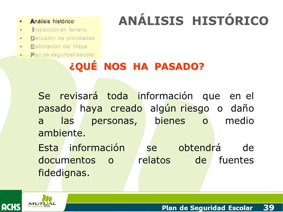 ANÁLISIS HISTÓRICO ¿QUÉ NOS HA PASADO