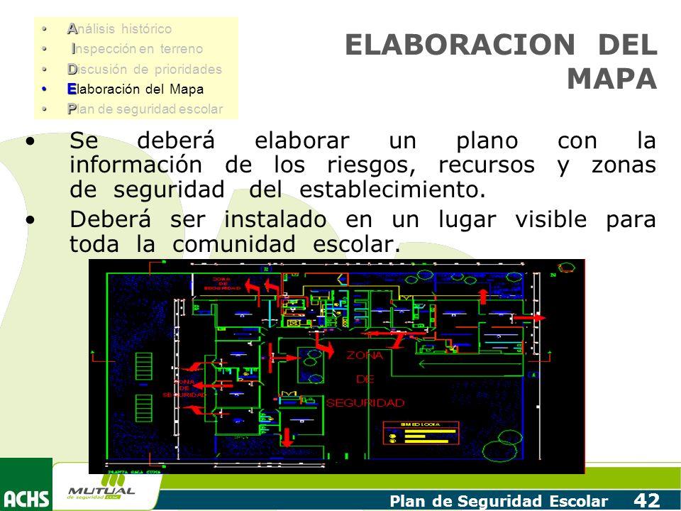 Análisis histórico Inspección en terreno. Discusión de prioridades. Elaboración del Mapa. Plan de seguridad escolar.