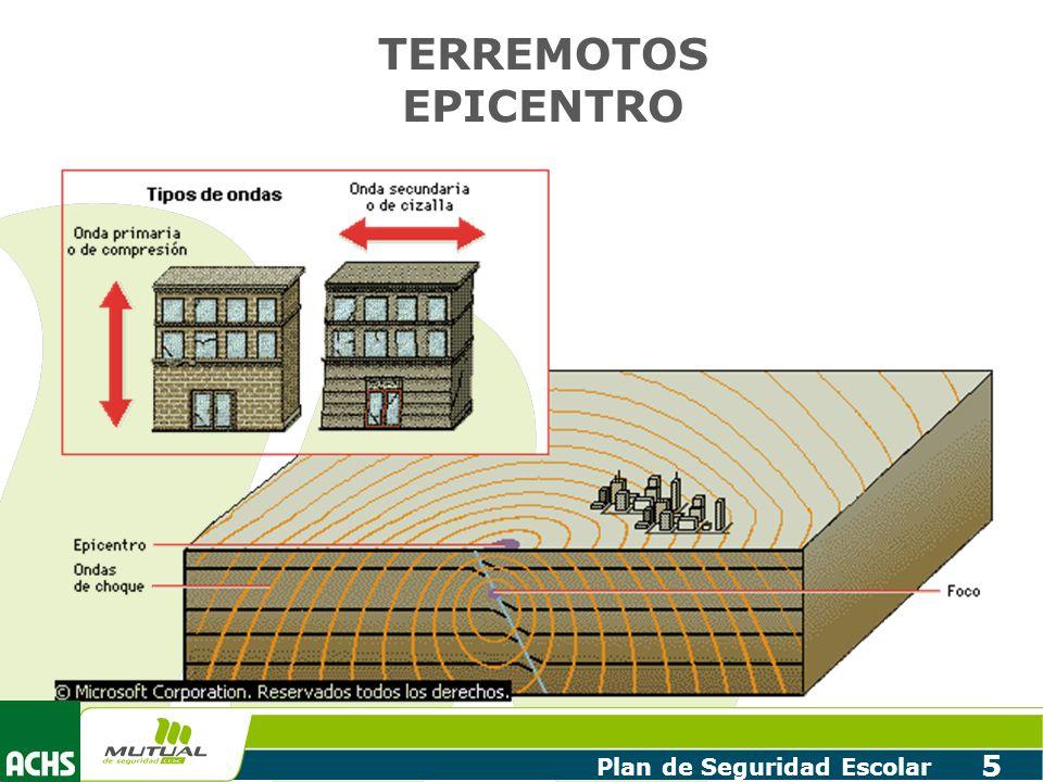 TERREMOTOS EPICENTRO