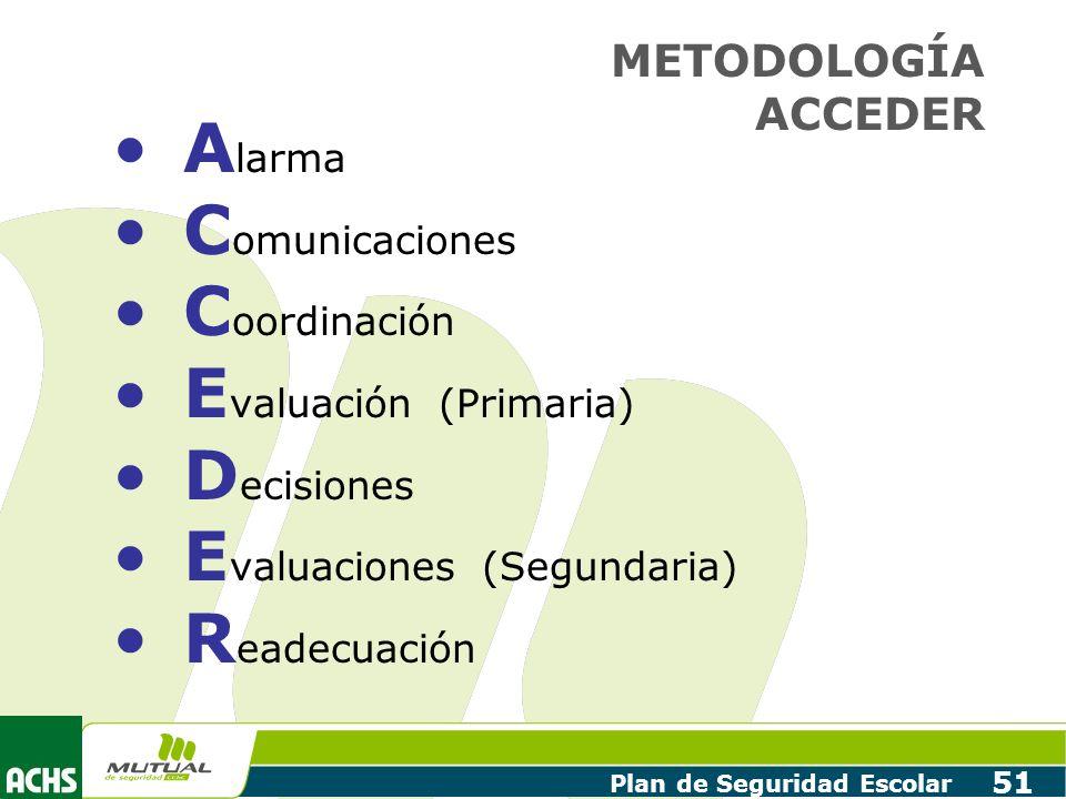 Evaluación (Primaria) Decisiones Evaluaciones (Segundaria)
