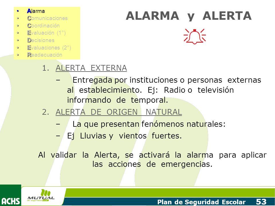 ALARMA y ALERTA ALERTA EXTERNA