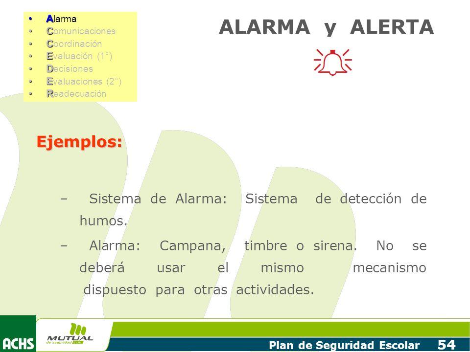 ALARMA y ALERTA Ejemplos: