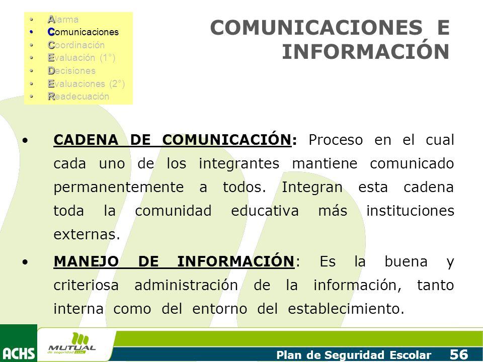 COMUNICACIONES E INFORMACIÓN