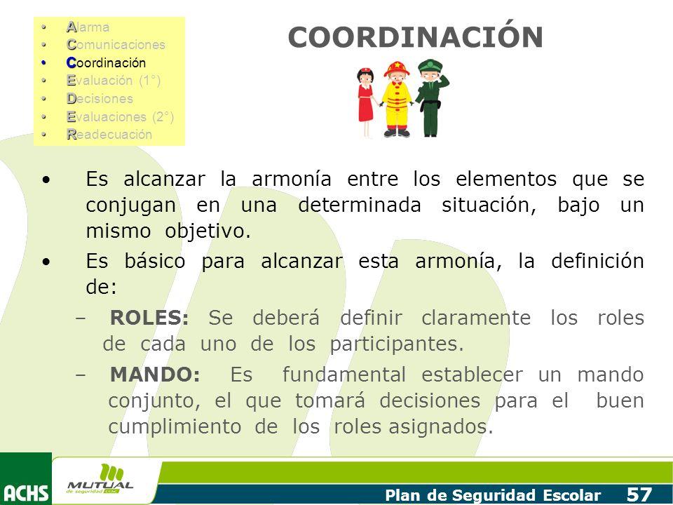 Alarma Comunicaciones. Coordinación. Evaluación (1°) Decisiones. Evaluaciones (2°) Readecuación.