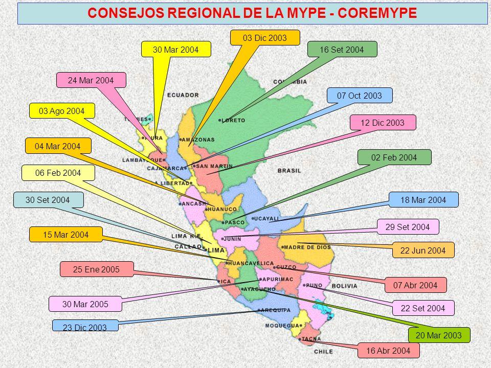 CONSEJOS REGIONAL DE LA MYPE - COREMYPE